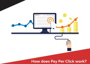 how does pay per click works